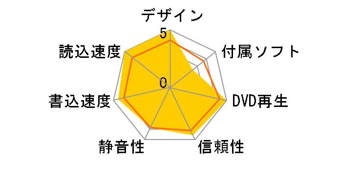 BDR-XD07R-N [レッド]のユーザーレビュー