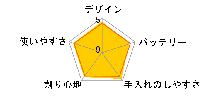 ラムダッシュ ES-ST8Q-N [ゴールド調]のユーザーレビュー