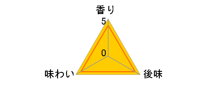 綾鷹 茶葉のあまみ 525ml ×24本
