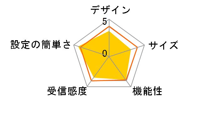 WN-AX2033GR2 [ミレニアム群青]のユーザーレビュー
