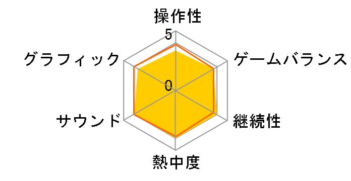 超回転 寿司ストライカー The Way of Sushido [Nintendo Switch]のユーザーレビュー