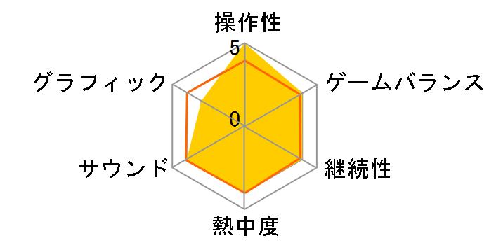 超回転 寿司ストライカー The Way of Sushido [3DS]のユーザーレビュー