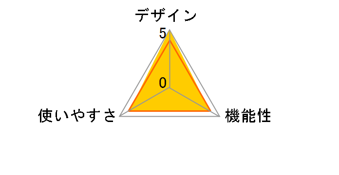 エクリア リフリー HCM-P011G3XBU [ブルー]のユーザーレビュー