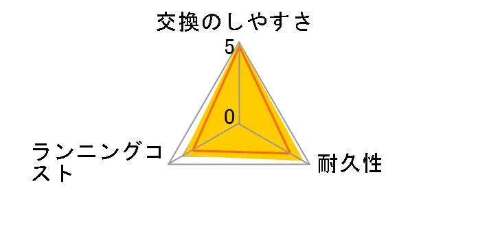 EB60-5-ELのユーザーレビュー