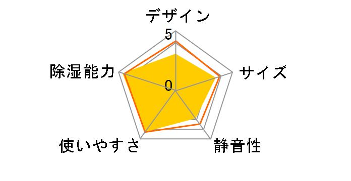 CD-P6318のユーザーレビュー