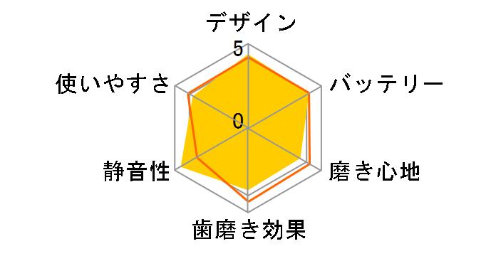 音波振動ハブラシ ポケットドルツ EW-DS42-K [黒]のユーザーレビュー