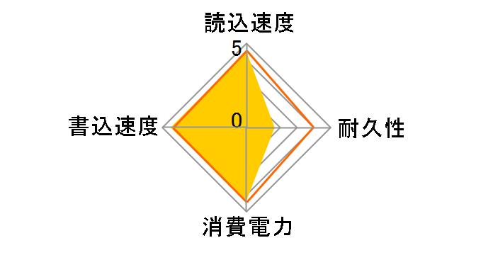 Q-360のユーザーレビュー