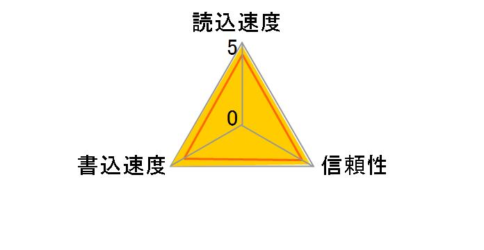 EXCERIA THN-M303R0640A2 [64GB]のユーザーレビュー