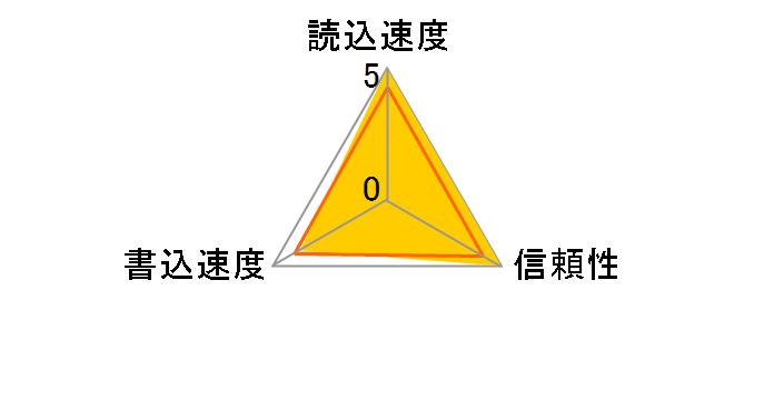 EXCERIA THN-M303R1280A2 [128GB]のユーザーレビュー