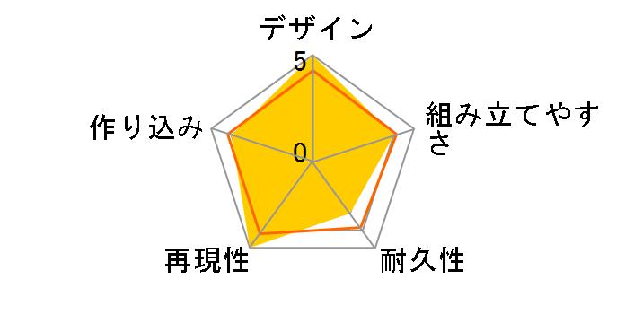 1/32 ミニ四駆特別企画 ファイヤードラゴン クリヤースペシャル(ポリカボディ) 95337のユーザーレビュー