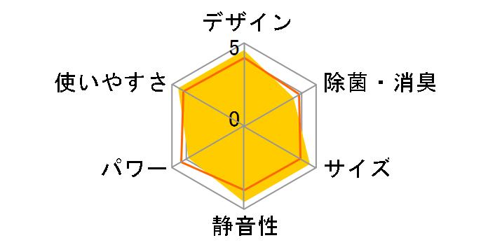 nocria AS-C28Hのユーザーレビュー