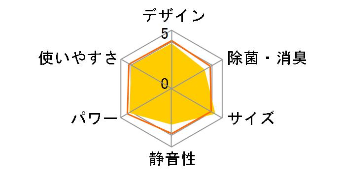 nocria AS-C40Hのユーザーレビュー