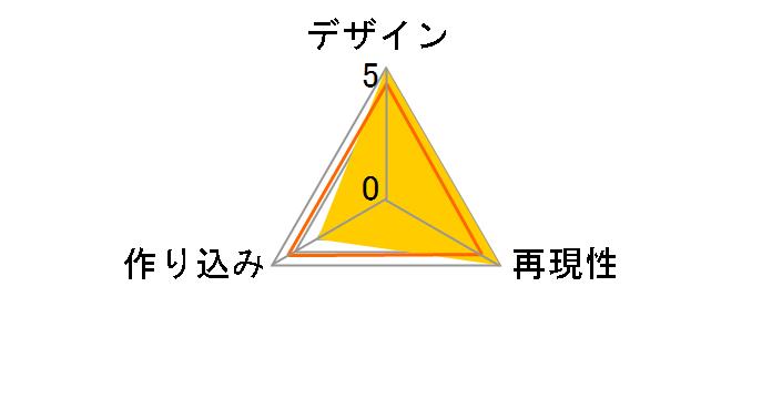 刀剣乱舞-ONLINE- 1/8 数珠丸恒次のユーザーレビュー