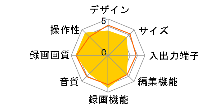 おうちクラウドディーガ DMR-UBX7050のユーザーレビュー