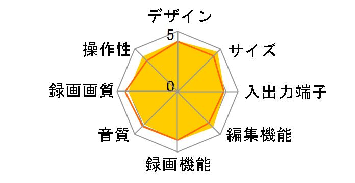 おうちクラウドディーガ DMR-BRG2050のユーザーレビュー