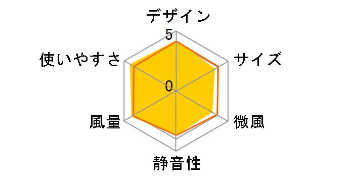 PJ-H3AS-A [ブルー系]のユーザーレビュー