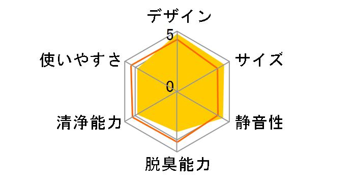 蚊取空清 FU-JK50のユーザーレビュー