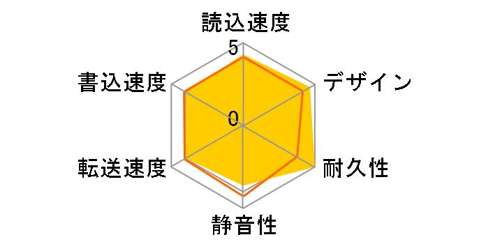 AHM900-3TU3-CUSBK [黒]