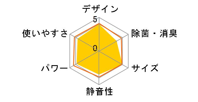 霧ヶ峰 MSZ-GV4018S-W [ピュアホワイト]のユーザーレビュー