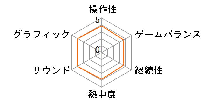 ロックマンX アニバーサリー コレクション 2 [Nintendo Switch]のユーザーレビュー