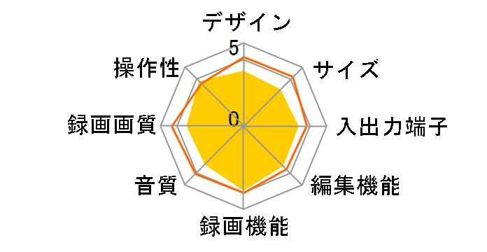 おうちクラウドディーガ DMR-BX2050のユーザーレビュー