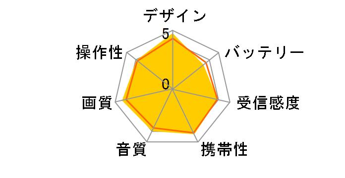 プライベート・ビエラ UN-15TD8-W [ホワイト]