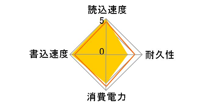 CSSD-S6O480CG3VPのユーザーレビュー