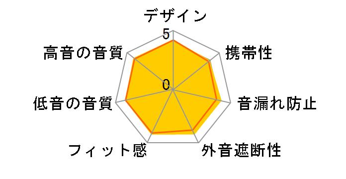 SOLID BASS ATH-CKS550X CG [シャンパンゴールド]のユーザーレビュー