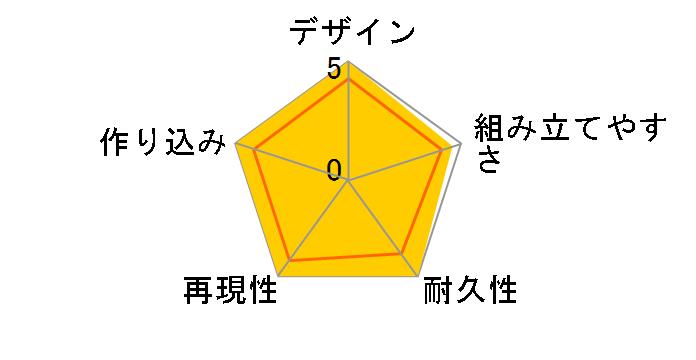 HGBD 1/144 ガルバルディリベイクのユーザーレビュー