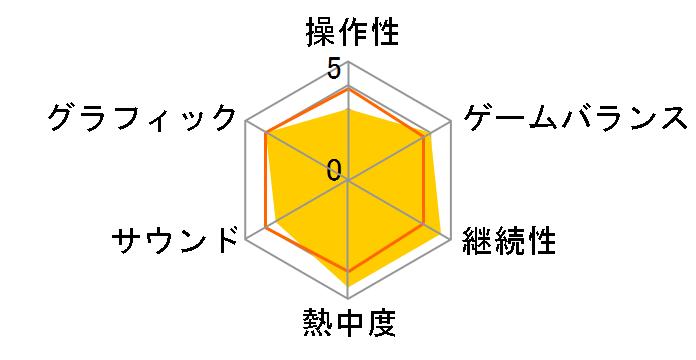 ドラゴンクエストX オールインワンパッケージ version1-version4 [Nintendo Switch]のユーザーレビュー