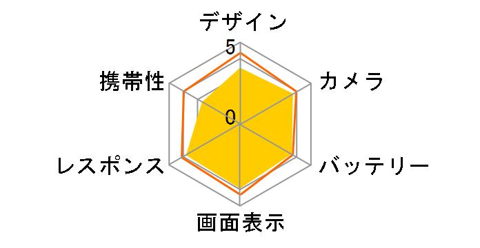 Xperia XZ2 SoftBank [リキッドシルバー]のユーザーレビュー