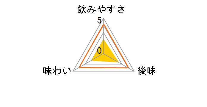 クリアラテ from おいしい水 600ml ×24本