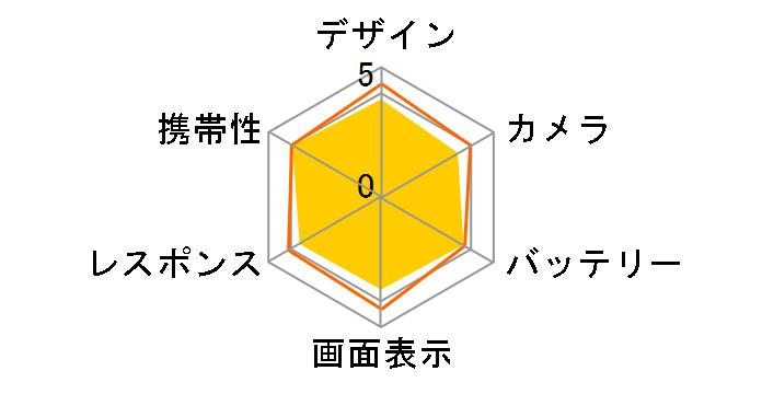 arrows Be F-04K docomo [Pink]のユーザーレビュー
