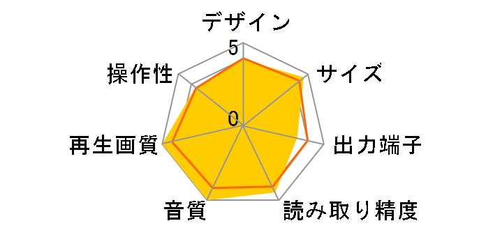 DP-UB32のユーザーレビュー