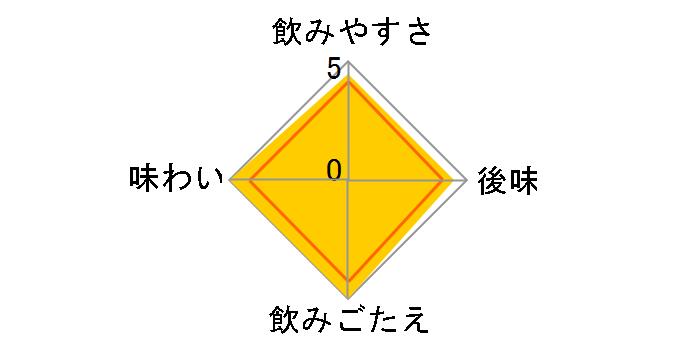 ベリーマッチ 500ml ×24本