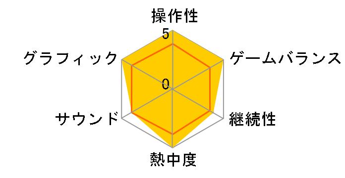 ロックマン11 運命の歯車!! コレクターズ・パッケージ [amiibo同梱版] [Nintendo Switch]のユーザーレビュー