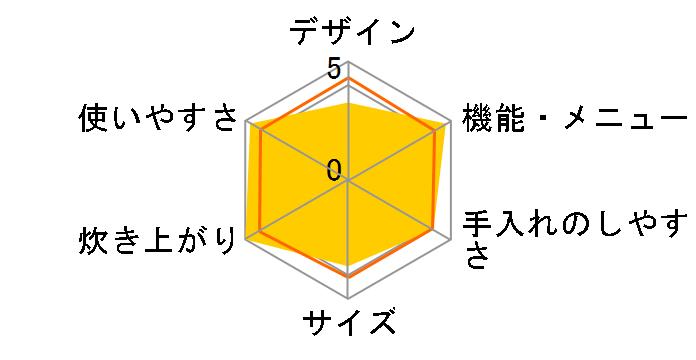 炎舞炊き NW-KA18-BZ [黒漆]のユーザーレビュー