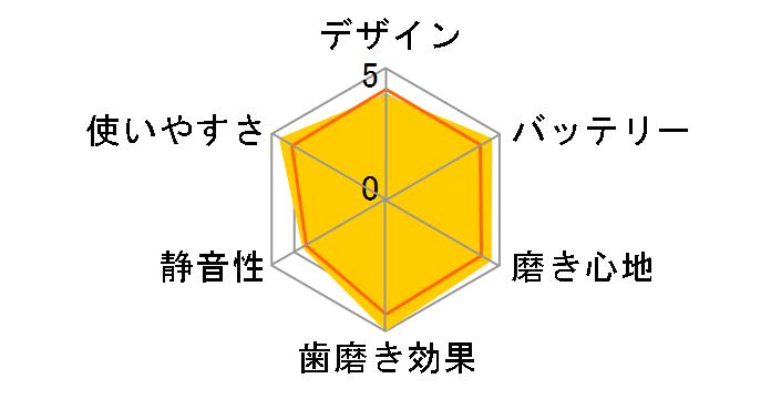 ソニッケアー プロテクトクリーン HX6863/66のユーザーレビュー