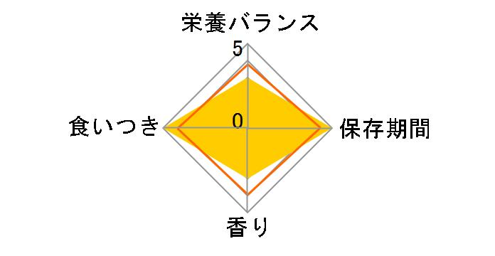 シーバ とろ〜りメルティ シーフード味セレクション 12gx4本