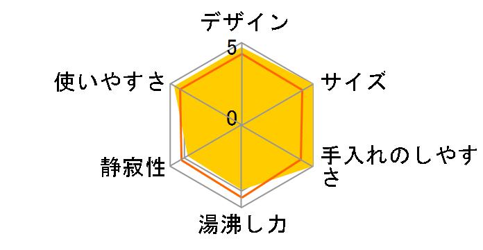 ricopa IKE-R800 [アッシュピンク]のユーザーレビュー