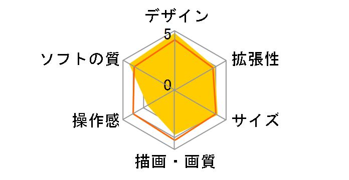 NEOGEO mini INTERNATIONAL Ver.のユーザーレビュー
