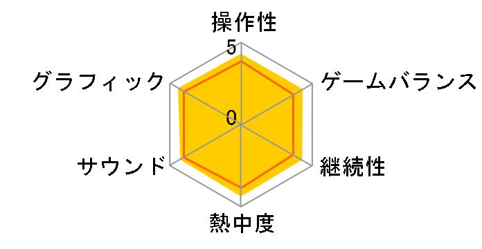 スーパー マリオパーティ [Nintendo Switch]のユーザーレビュー