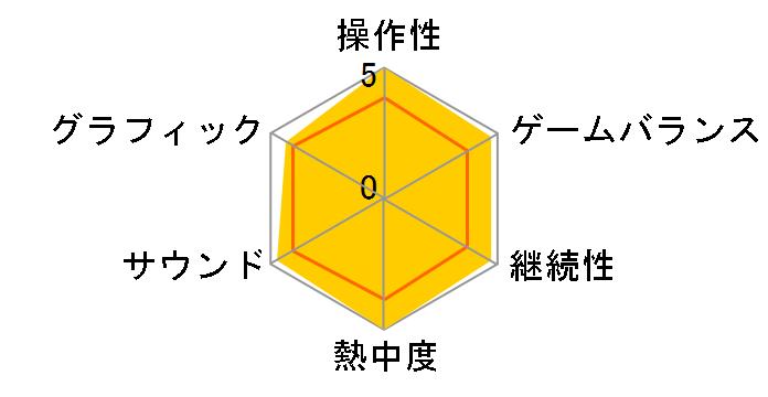 DAEMON X MACHINA [Nintendo Switch]のユーザーレビュー