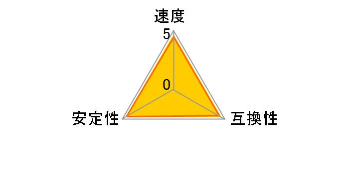 価格 com - Corsair CMW16GX4M2C3200C16W [DDR4 PC4-25600 8GB 2