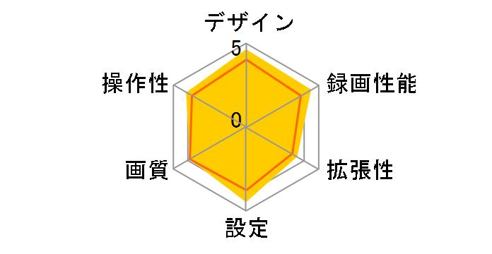 HDR-751GP
