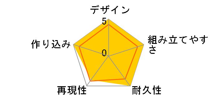 Figure-rise Standard うずまきナルト