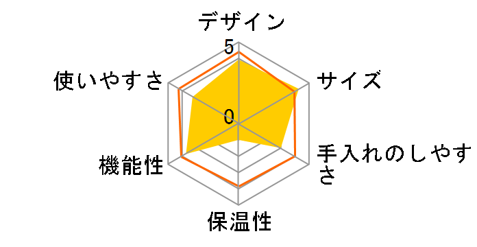 oceanrich UQ-CR8200RD [レッド]のユーザーレビュー