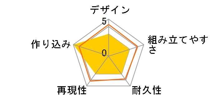 HGBD 1/144 ガンダムダブルオースカイ(ハイヤーザンスカイフェイズ)のユーザーレビュー