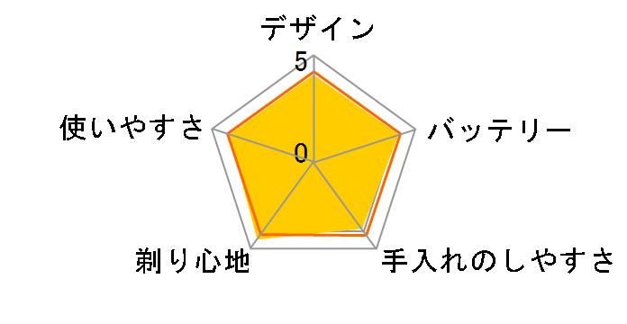 ラムダッシュ ES-LV5D-R [赤]のユーザーレビュー