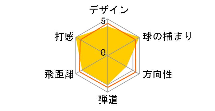 スリクソン Z585 ドライバー [Miyazaki Mahana フレックス:S ロフト:10.5]のユーザーレビュー